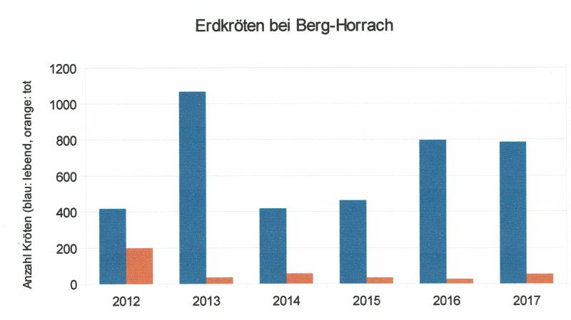Schön Drahtgitter Diagramm Bilder - Der Schaltplan - greigo.com